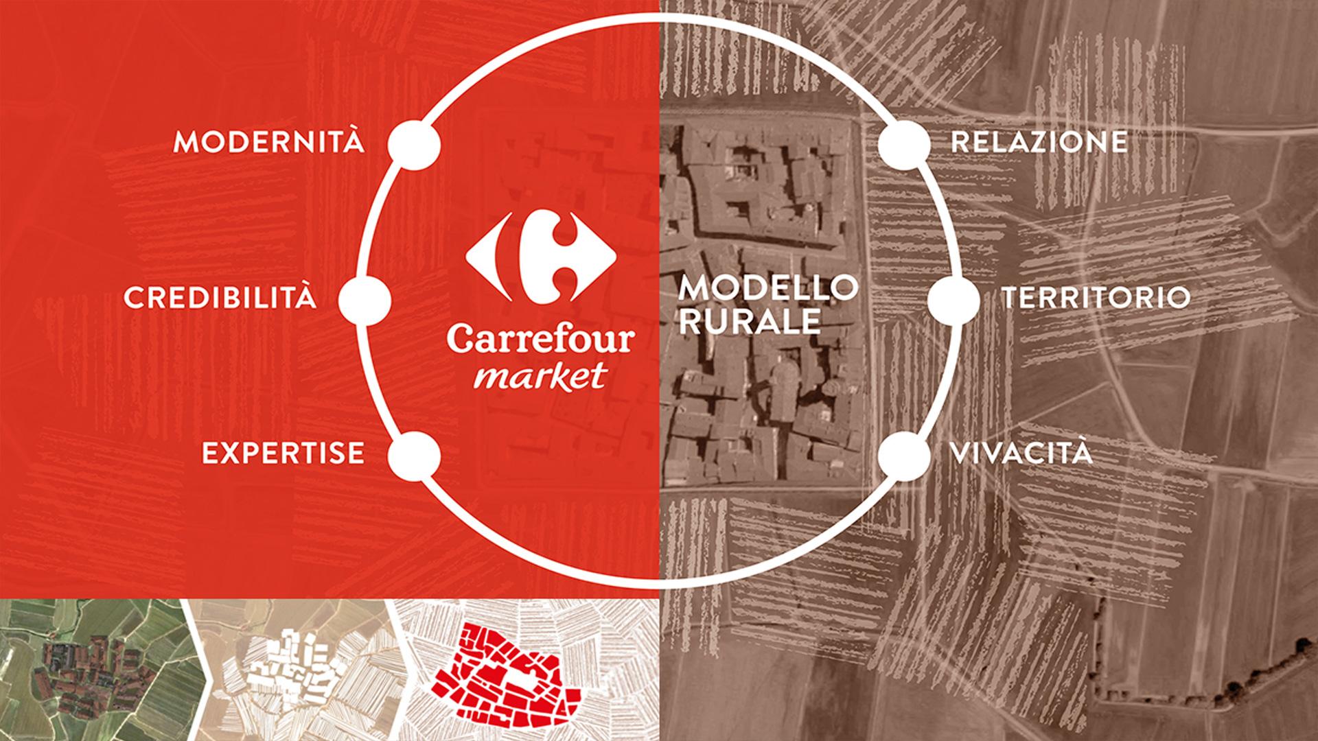 Carrefour-Rba-Design-002